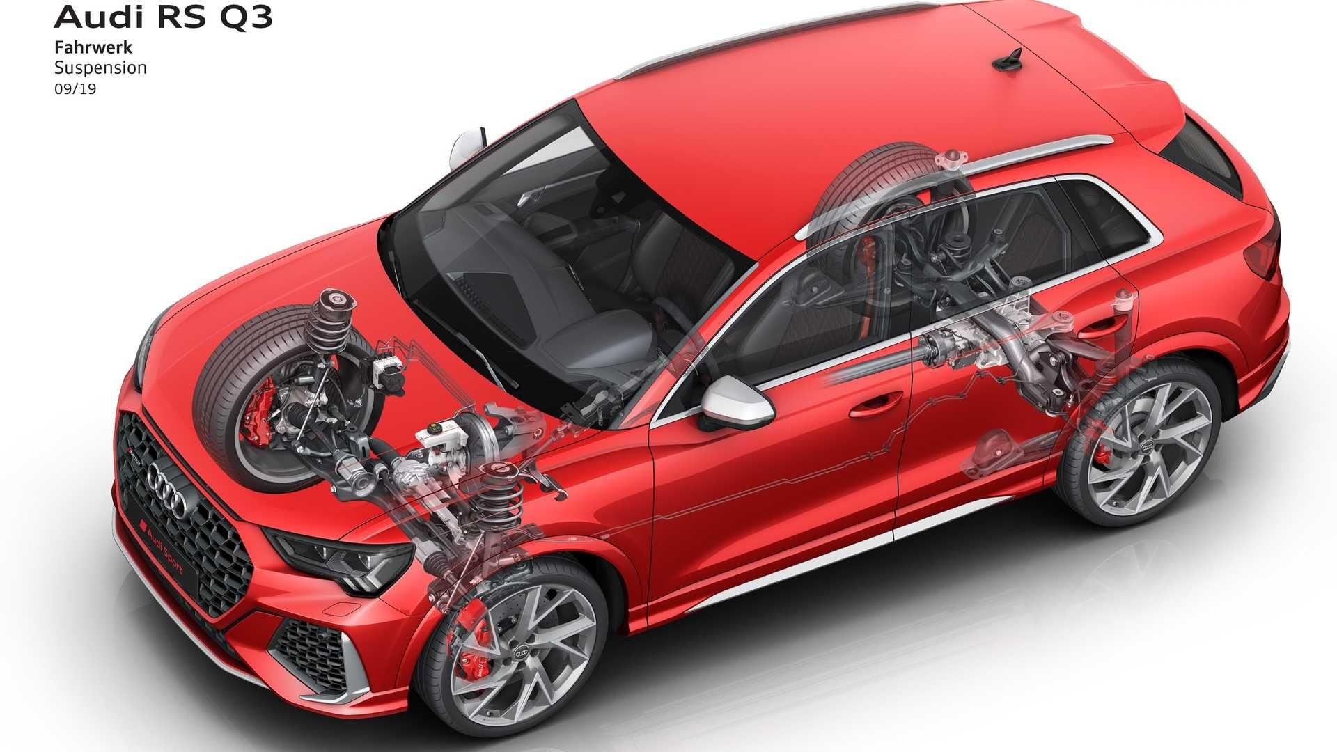 Кишенькові гармати: Audi RS Q3 та RS Q3 Sportback поповнили родину задиркуватих кросоверів