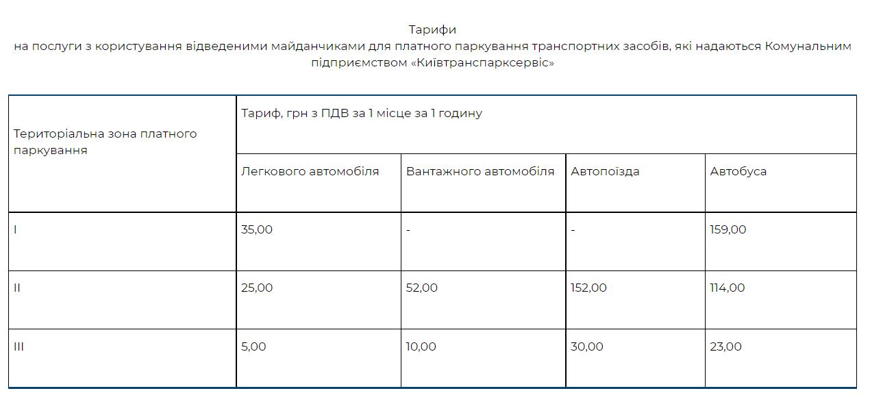 Парковка в Киеве подорожает в 3,5 раза