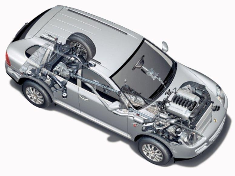 Всі жахи володіння старим Porsche Cayenne першого покоління