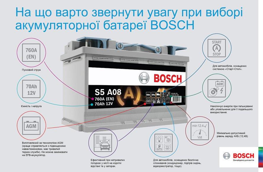 Нові питання про АКБ: як доглядати за акумулятором