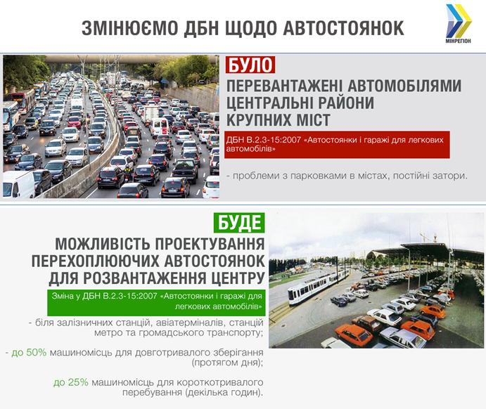 Українських водіїв привчатимуть не їздити на авто в центральну частину мегаполісів