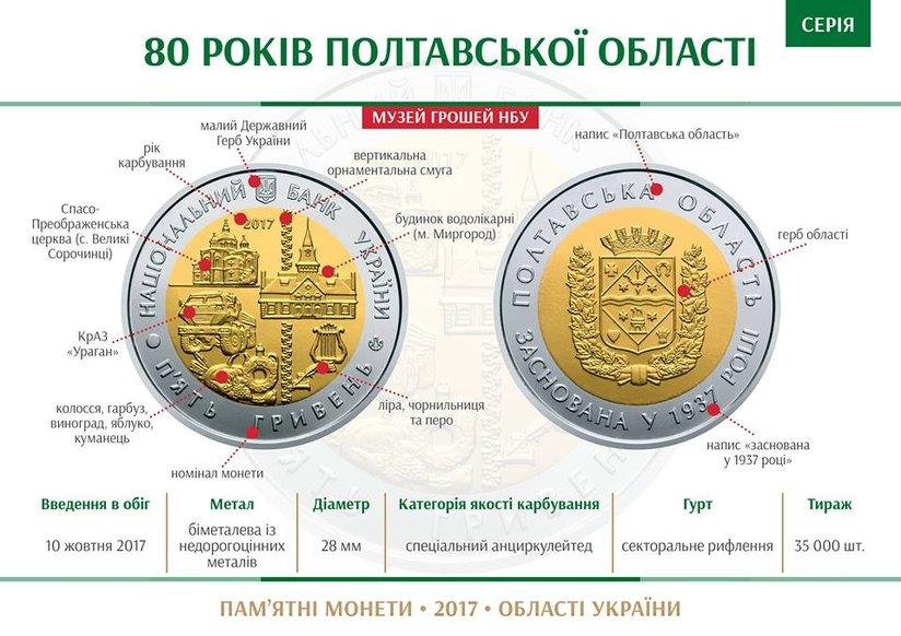 Нацбанк выпустит памятные монеты с изображением военного внедорожника КрАЗ-6322 «Солдат»