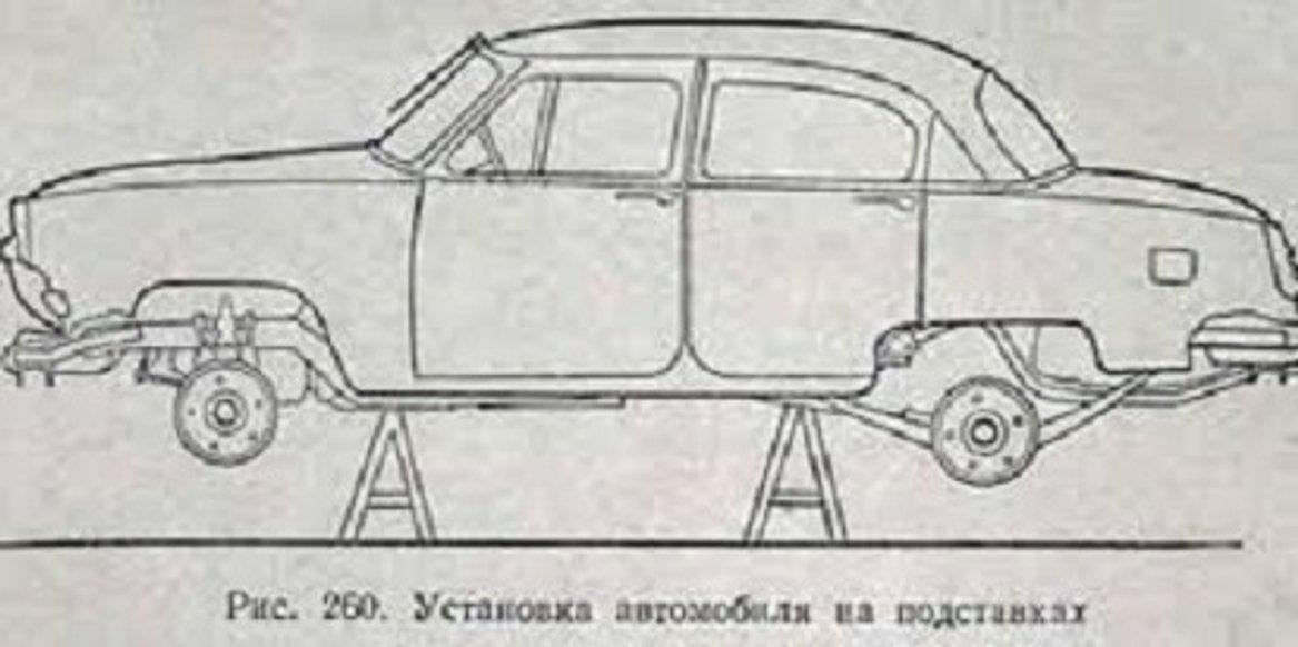 Як законсервувати автомобіль перед довгою стоянкою