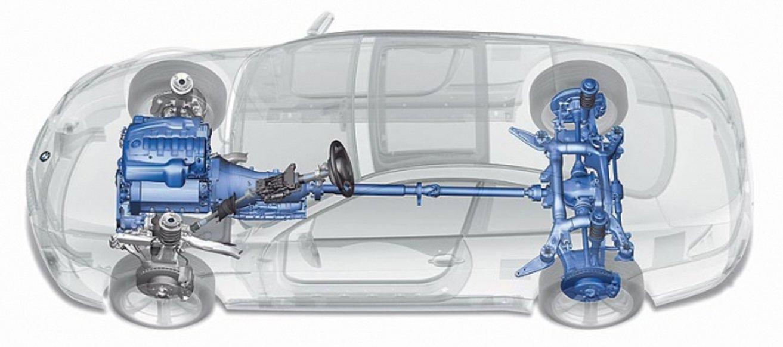 Авто з заднім приводом: плюси і мінуси, принцип роботи