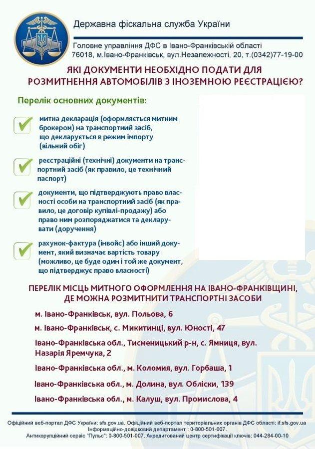 """""""Євробляхерів"""" почнуть штрафувати з 22 серпня: розміри штрафів в інфографіці"""