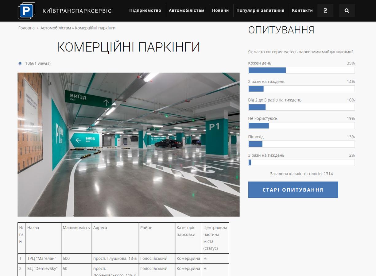 Інтерактивна мапа: де знайти місця для паркування у Києві