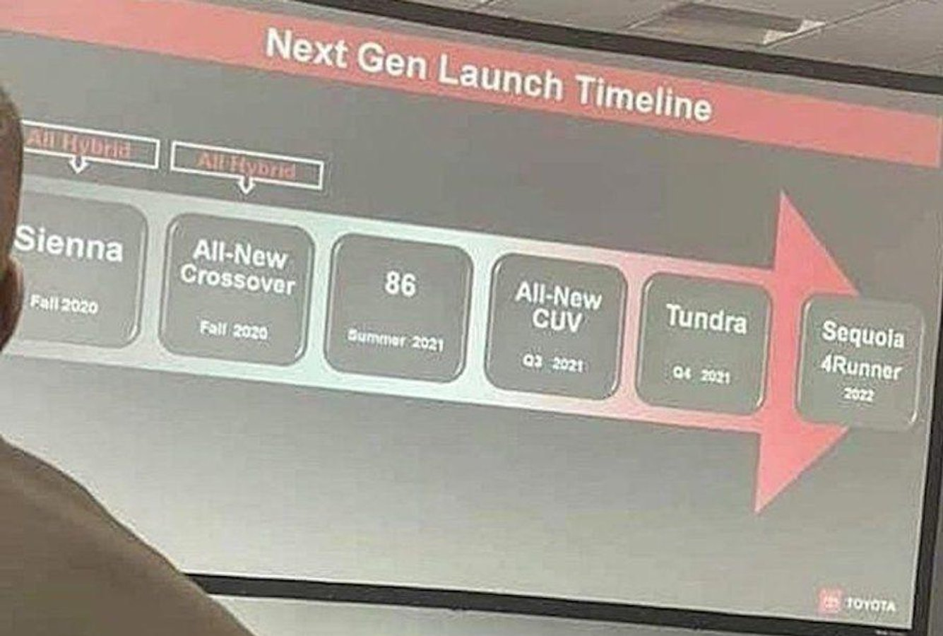 Розкрито час появи наступника Toyota GT86