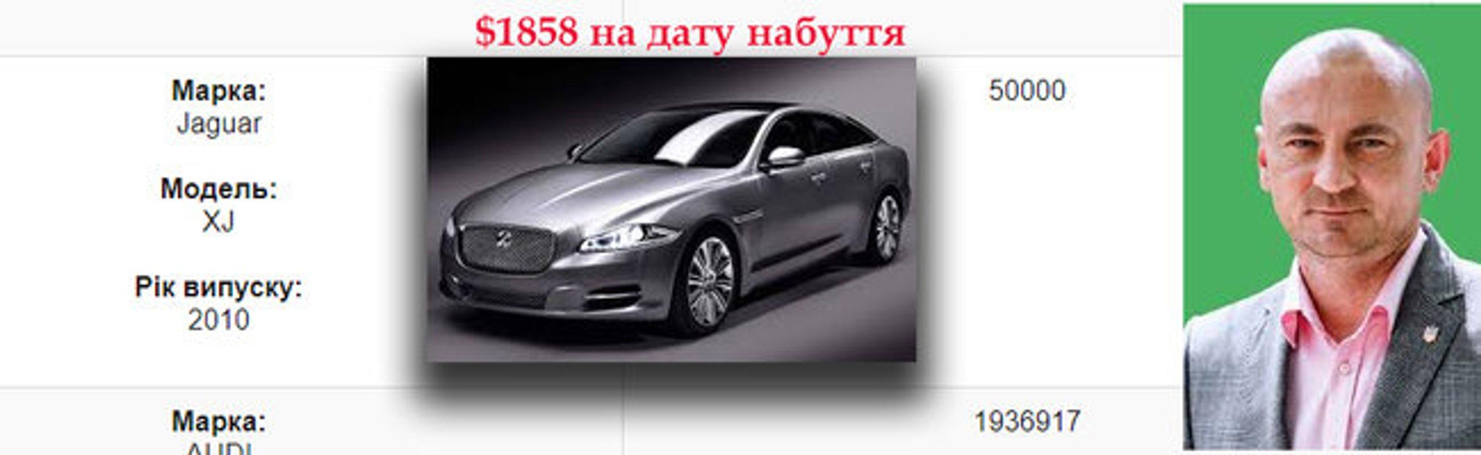 Українські депутати знайшли спосіб купувати дорогі авто задешево