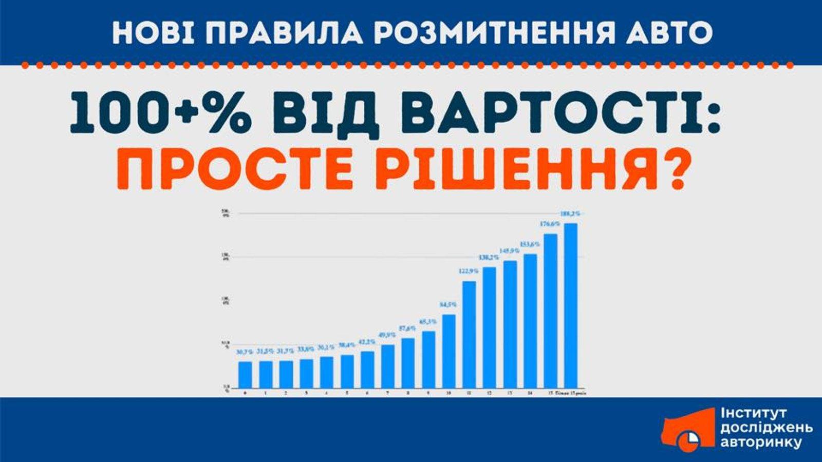"""Депутати готують """"євробляхерам"""" новий сюрприз"""