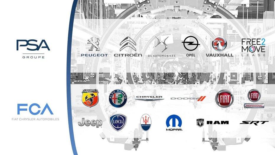Мега альянс Fiat-Chrysler та Peugeot-Citroen отримав власну назву: Stellantis
